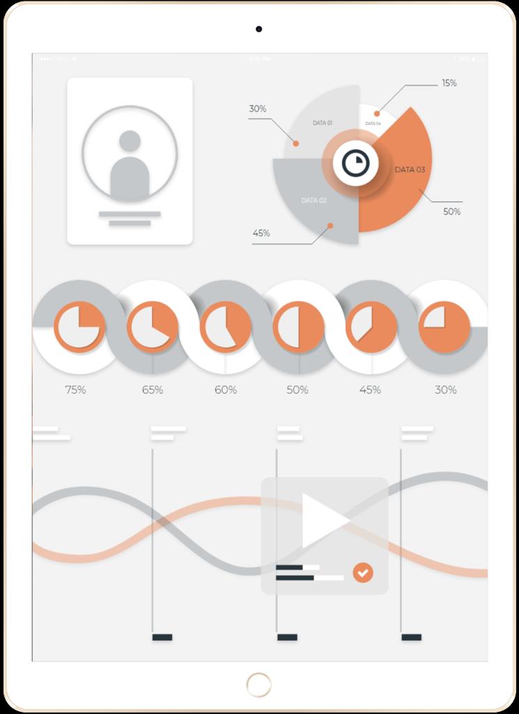 KPIs Dashboard Mockup